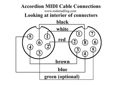accordion midi cable midi note value diagram cable connection diagram